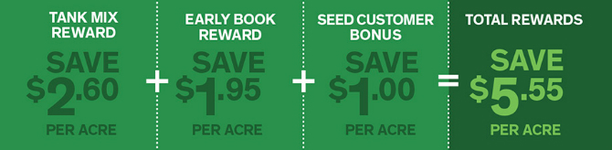 Tank Mix Reward + Early Book Reward + Seed Customer Bonus = Save $5.55 Per Acre